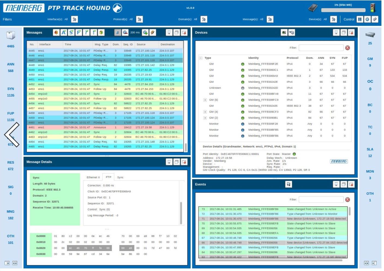 Monitor PTP - Captura pantalla