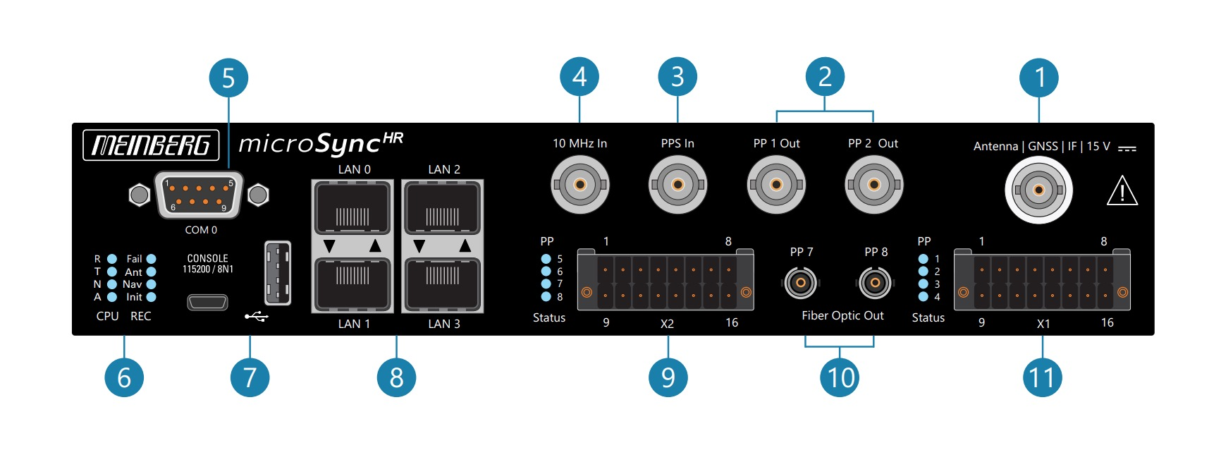 microSync HR Serie 311